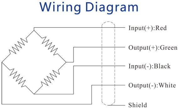 Load Cell Cable Wiring Diagram. 6 wire load cell diagram wiring diagram  virtual fretboard. subminiature load button load cell 5kg 10kg 20kg.  bending beam load cell strainless steel load cell ip68. mdb2002-acura-tl-radio.info
